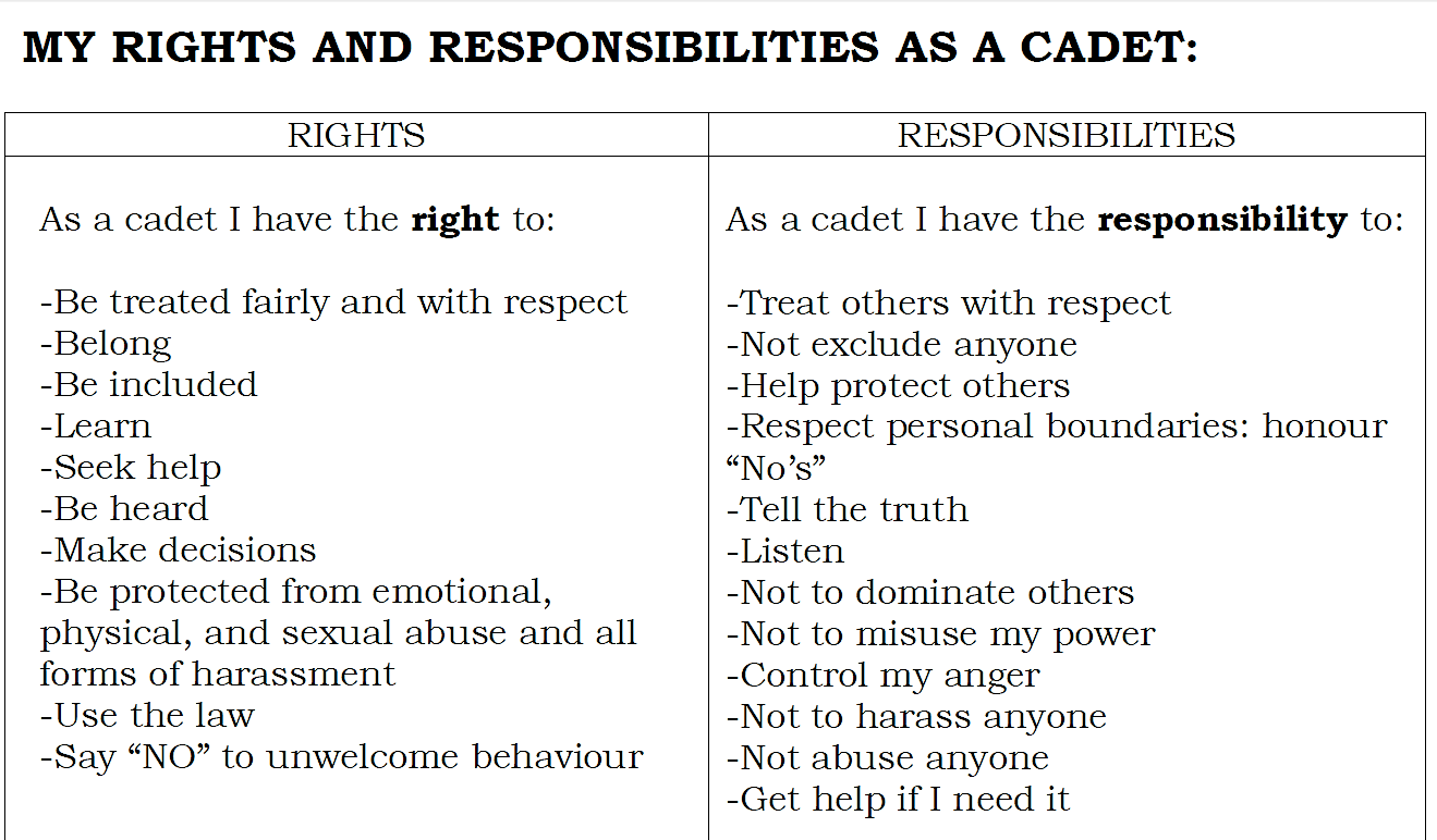 Cadet rights and responsibilities